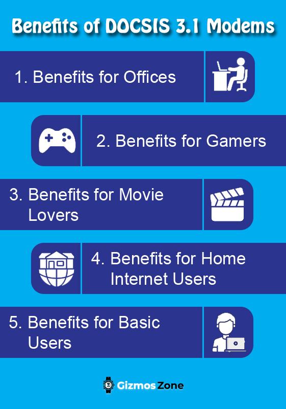 Benefits of DOCSIS 3.1 Modems