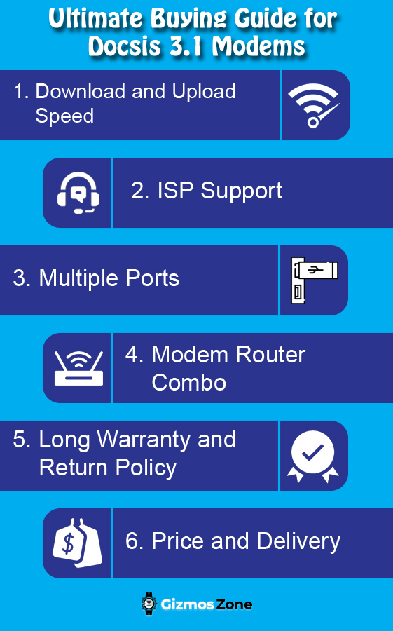 Ultimate Guide for Best DOCSIS 3.1 Modems